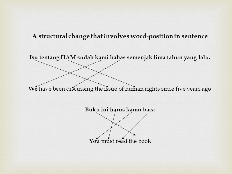 A structural change that involves word-position in sentence Isu tentang HAM sudah kami bahas semenjak lima tahun yang lalu. We have been discussing th