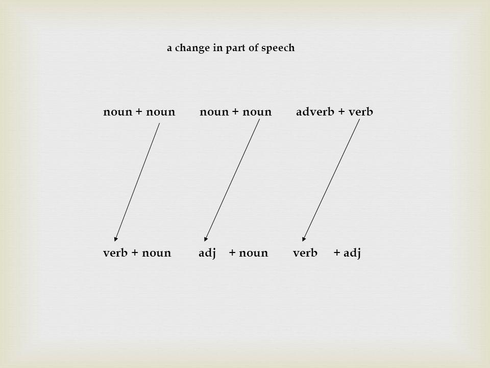 a change in part of speech noun + noun noun + noun adverb + verb verb + noun adj + noun verb + adj
