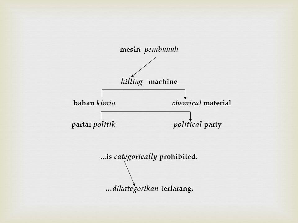 mesin pembunuh killing machine bahan kimia chemical material partai politik political party...is categorically prohibited. … dikategorikan terlarang.