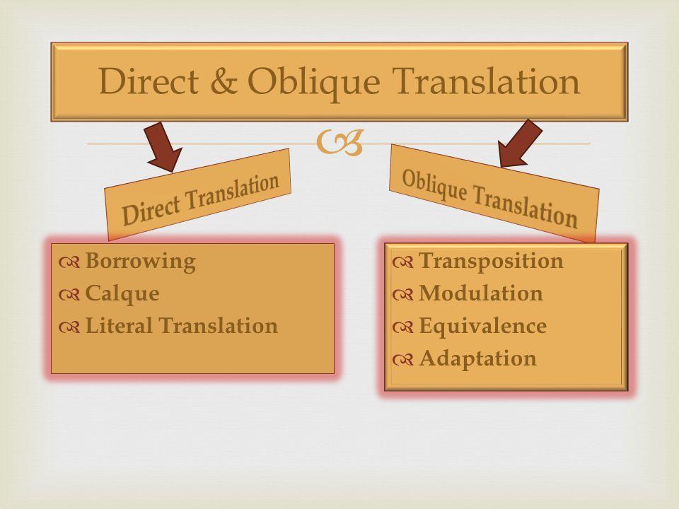  Direct & Oblique Translation  Borrowing  Calque  Literal Translation  Transposition  Modulation  Equivalence  Adaptation