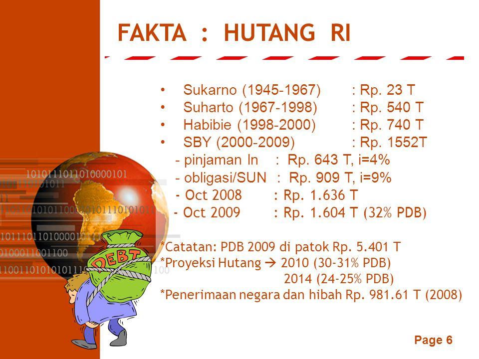 Page 6 FAKTA : HUTANG RI Sukarno (1945-1967): Rp. 23 T Suharto (1967-1998): Rp.