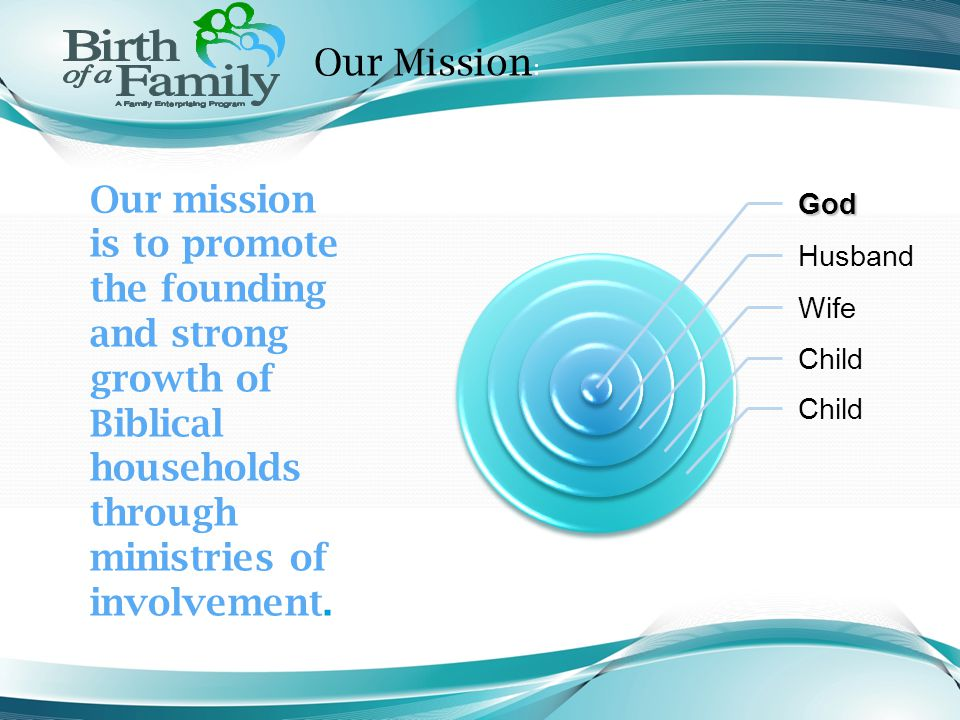 Our Mission : Our mission is to promote the founding and strong growth of Biblical households through ministries of involvement.God Husband Wife Child