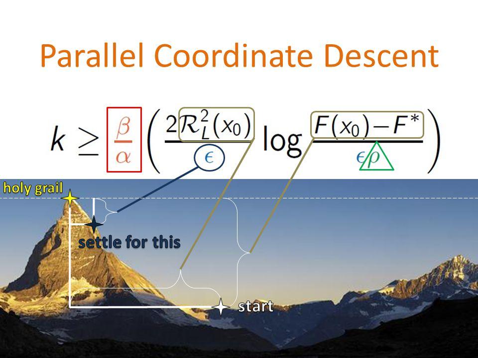 Parallel Coordinate Descent