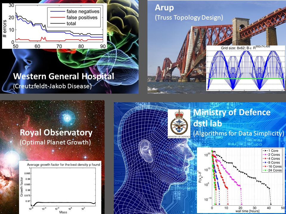 Western General Hospital ( Creutzfeldt-Jakob Disease) Arup (Truss Topology Design) Ministry of Defence dstl lab (Algorithms for Data Simplicity) Royal Observatory (Optimal Planet Growth)