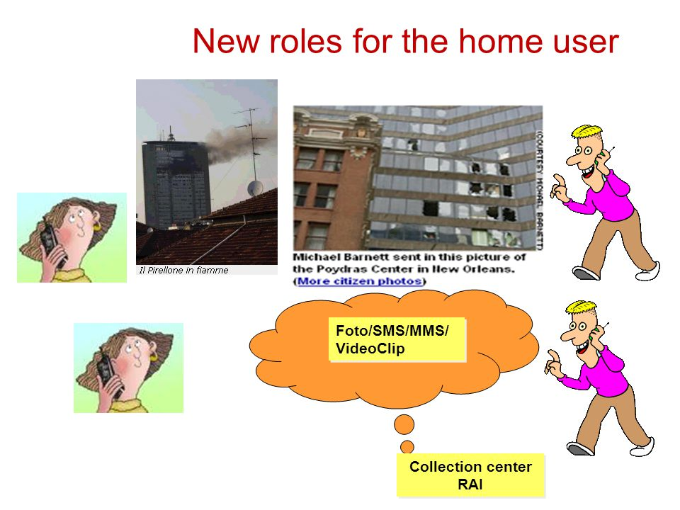 New roles for the home user Foto/SMS/MMS/ VideoClip Collection center RAI