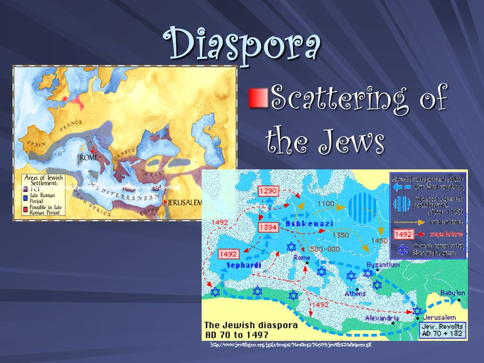 Diaspora Scattering of the Jews http://www-tc.pbs.org/wgbh/pages/frontline/shows/religion/maps/art/jewish.gif http://www.jewishgen.org/jgsla/images/Meetings/May09/jewish%20diaspora.gif