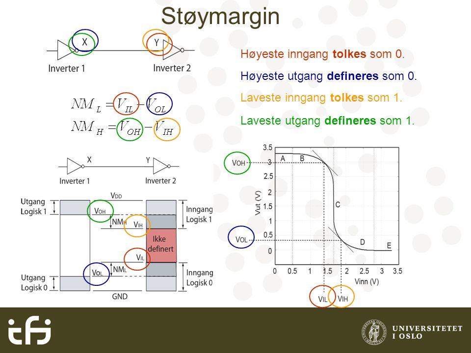 Støymargin Høyeste inngang tolkes som 0. Høyeste utgang defineres som 0.