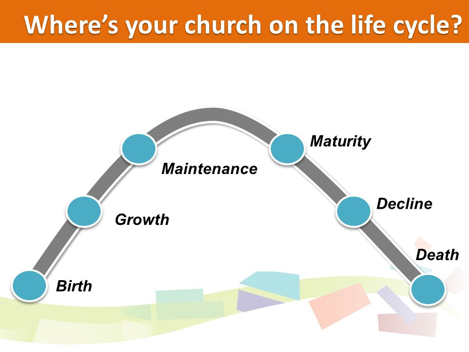 Where's your church on the life cycle Birth Growth Maintenance Maturity Decline Death