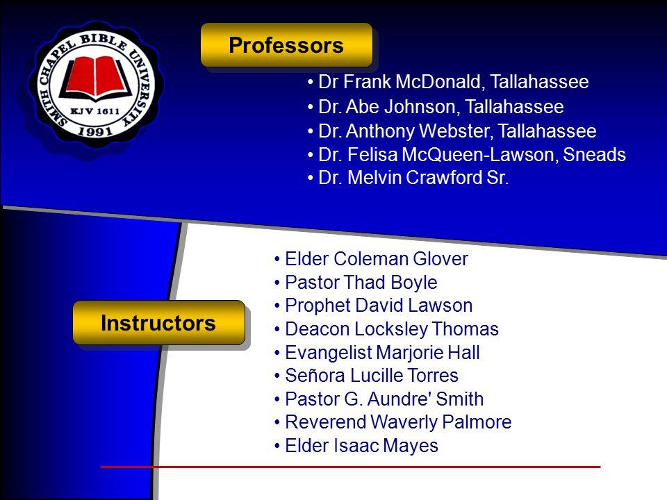 Elder Coleman Glover Pastor Thad Boyle Prophet David Lawson Deacon Locksley Thomas Evangelist Marjorie Hall Señora Lucille Torres Pastor G. Aundre' Sm