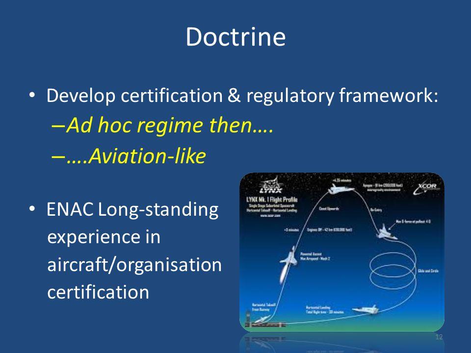 Doctrine Develop certification & regulatory framework: – Ad hoc regime then….
