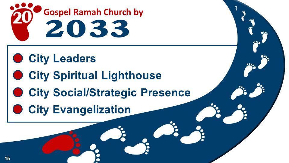 City Leaders City Spiritual Lighthouse City Social/Strategic Presence City Evangelization Gospel Ramah Church by 15