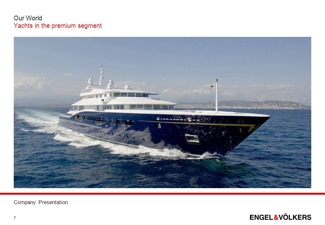 Company Presentation 7 Our World Yachts in the premium segment