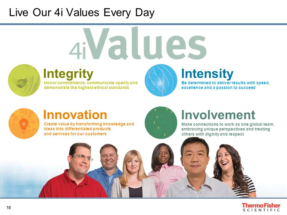 18 Live Our 4i Values Every Day Honor commitments, communicate openly and demonstrate the highest ethical standards Create value by transforming knowledge and ideas into differentiated products and services for our customers Integrity Innovation Be determined to deliver results with speed, excellence and a passion to succeed Make connections to work as one global team, embracing unique perspectives and treating others with dignity and respect Intensity Involvement