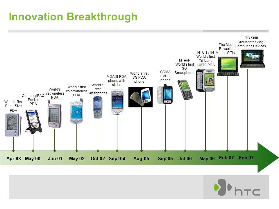 Innovation Breakthrough Apr 98 World's first Palm-Size PDA May 00 Compaq iPAQ Pocket PDA Jan 01 World's first wireless PDA May 02 World's first color