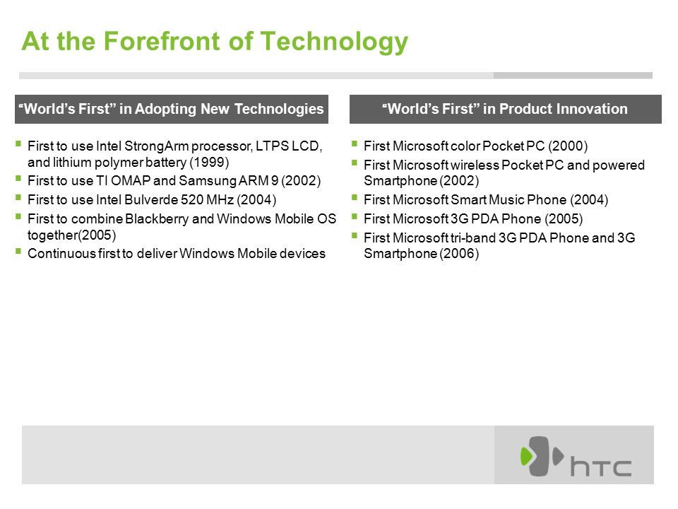 At the Forefront of Technology World's First in Adopting New Technologies World's First in Product Innovation  First to use Intel StrongArm processor, LTPS LCD, and lithium polymer battery (1999)  First to use TI OMAP and Samsung ARM 9 (2002)  First to use Intel Bulverde 520 MHz (2004)  First to combine Blackberry and Windows Mobile OS together(2005)  Continuous first to deliver Windows Mobile devices  First Microsoft color Pocket PC (2000)  First Microsoft wireless Pocket PC and powered Smartphone (2002)  First Microsoft Smart Music Phone (2004)  First Microsoft 3G PDA Phone (2005)  First Microsoft tri-band 3G PDA Phone and 3G Smartphone (2006)