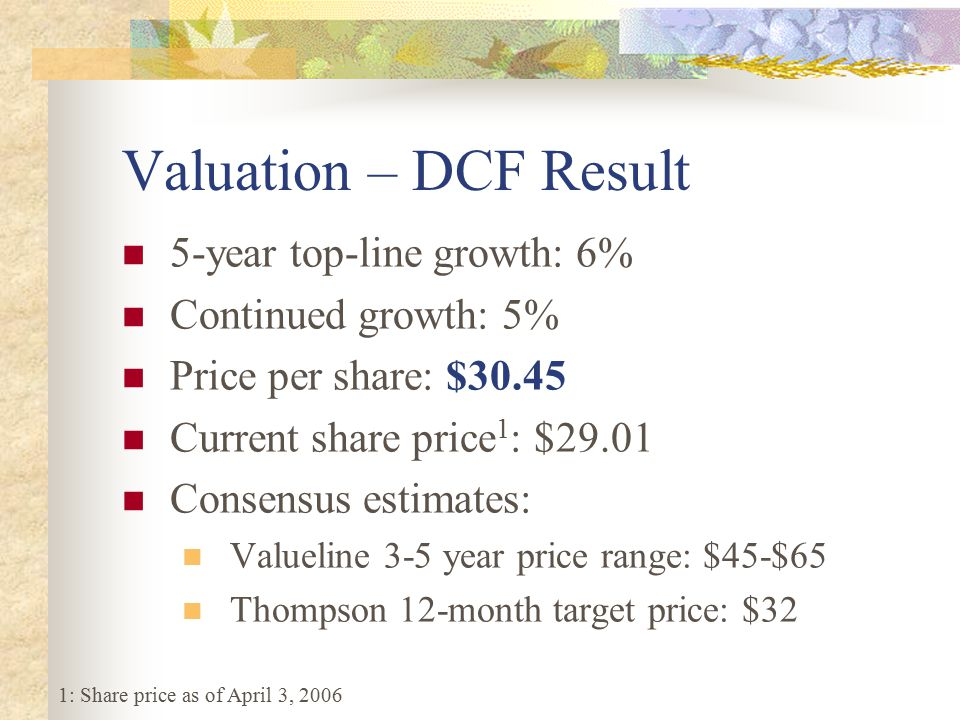Valuation – DCF Result 5-year top-line growth: 6% Continued growth: 5% Price per share: $30.45 Current share price 1 : $29.01 Consensus estimates: Valueline 3-5 year price range: $45-$65 Thompson 12-month target price: $32 1: Share price as of April 3, 2006