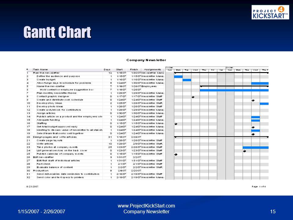 1/15/2007 - 2/26/2007 15 www.ProjectKickStart.com Company Newsletter Gantt Chart