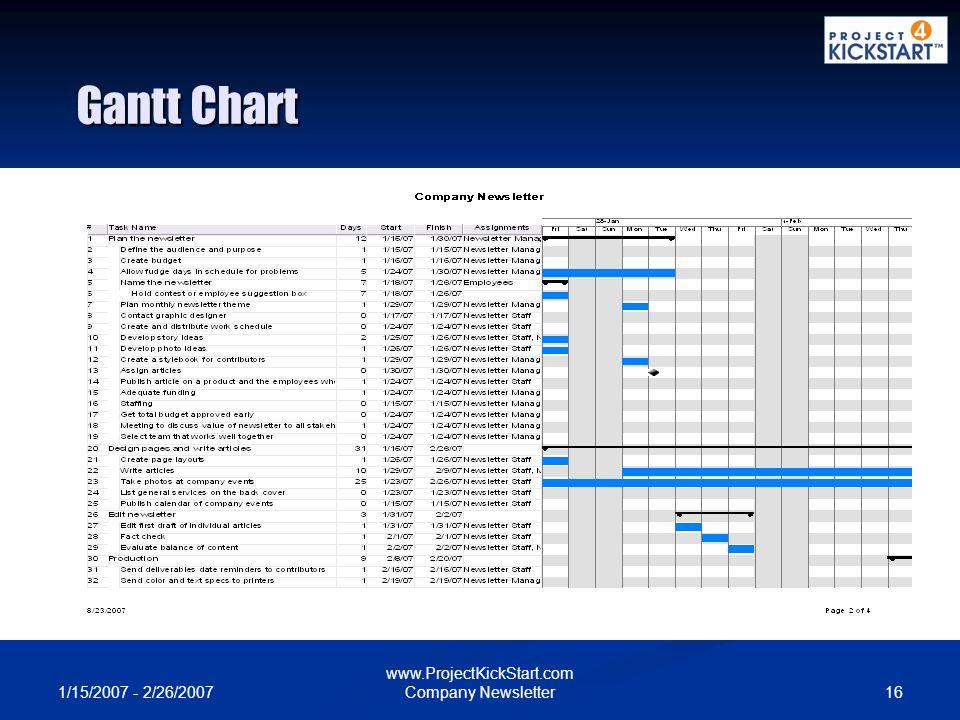 1/15/2007 - 2/26/2007 16 www.ProjectKickStart.com Company Newsletter Gantt Chart
