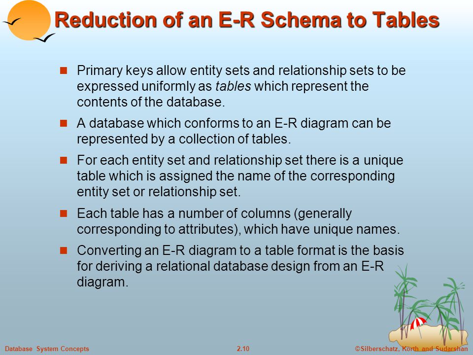 ©Silberschatz, Korth and Sudarshan2.10Database System Concepts Reduction of an E-R Schema to Tables Primary keys allow entity sets and relationship sets to be expressed uniformly as tables which represent the contents of the database.