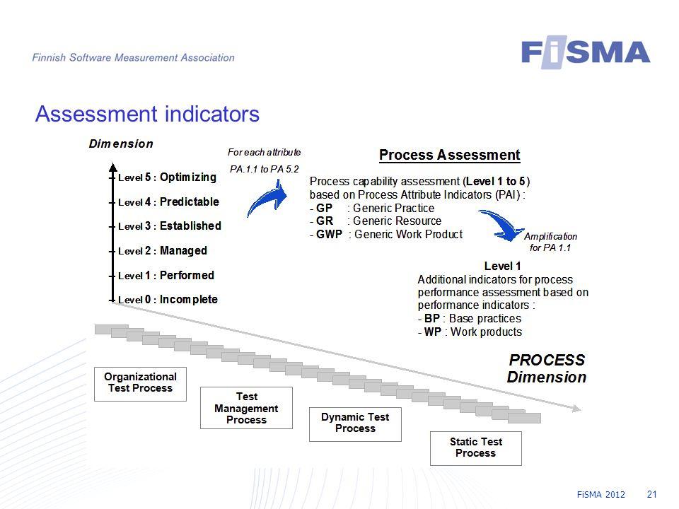 FiSMA 2012 21 Assessment indicators