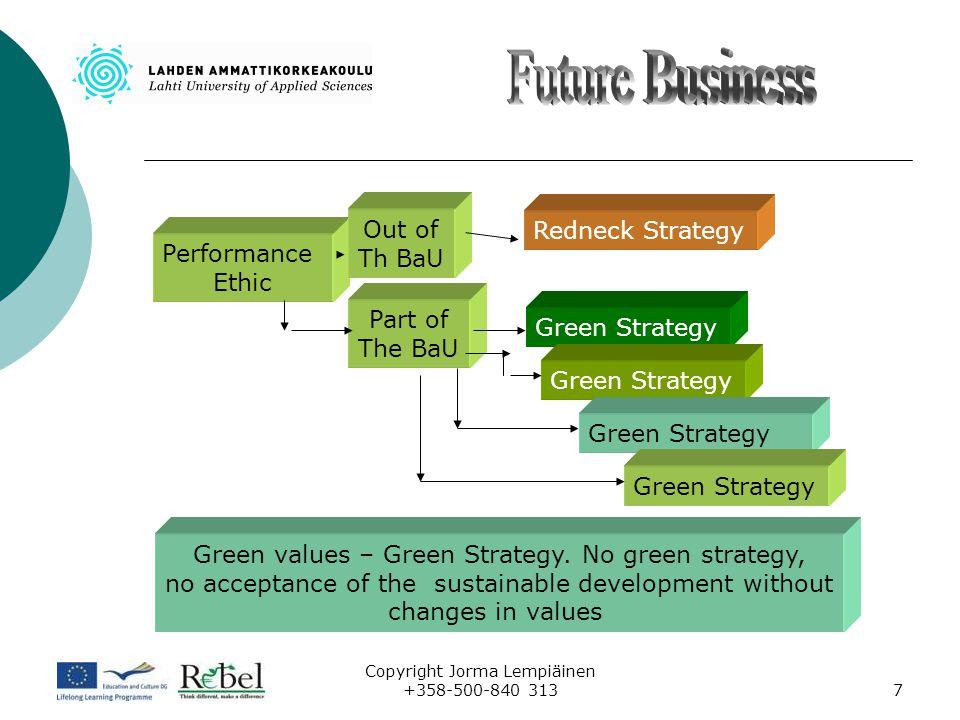 Copyright Jorma Lempiäinen +358-500-840 3138 Holistic Approach in Business Dependence: Business Education vs.