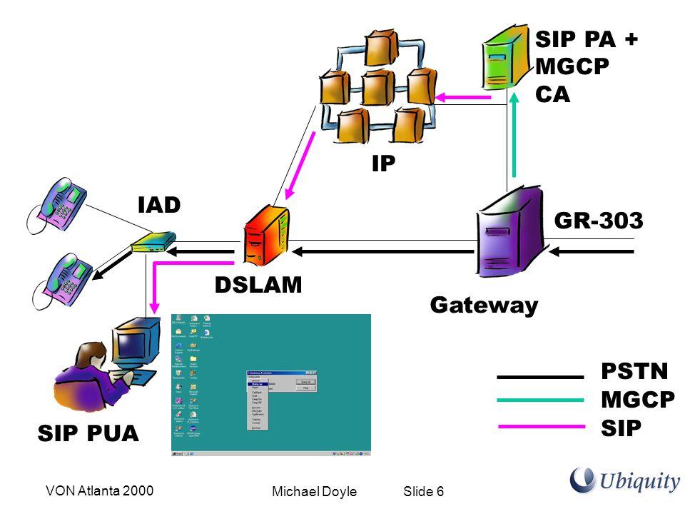 Michael Doyle Slide 6VON Atlanta 2000 DSLAM Gateway IP GR-303 SIP PUA SIP PA + MGCP CA IAD SIP MGCP PSTN