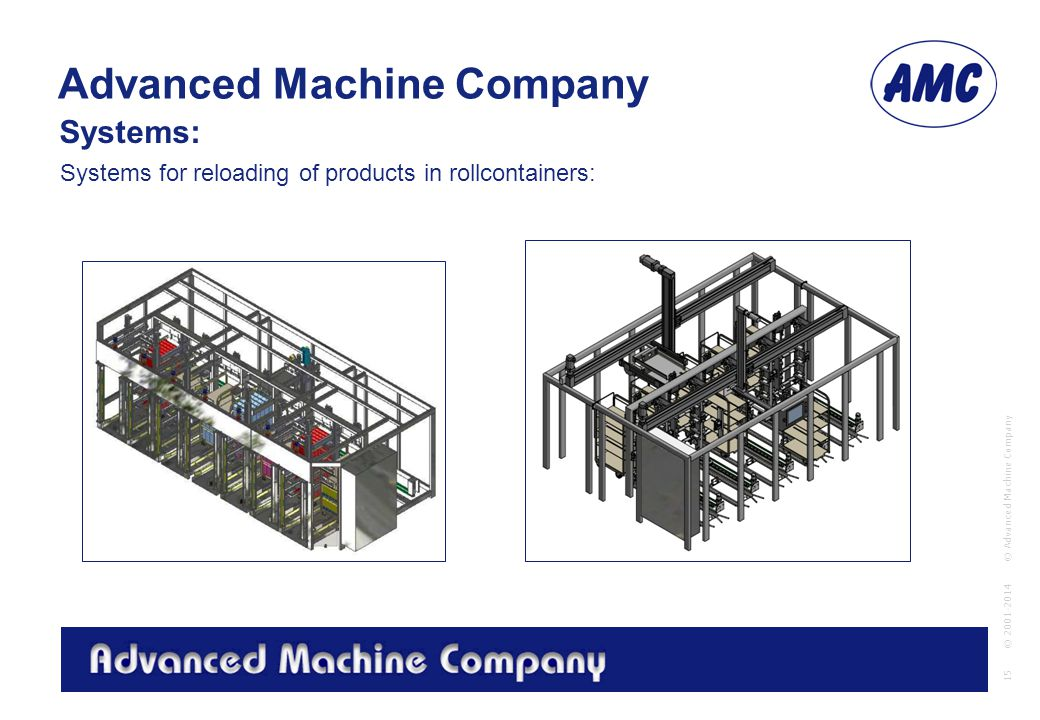 Advanced Machine Company © Advanced Machine Company 15 © 2001-2014 Systems for reloading of products in rollcontainers: Systems:
