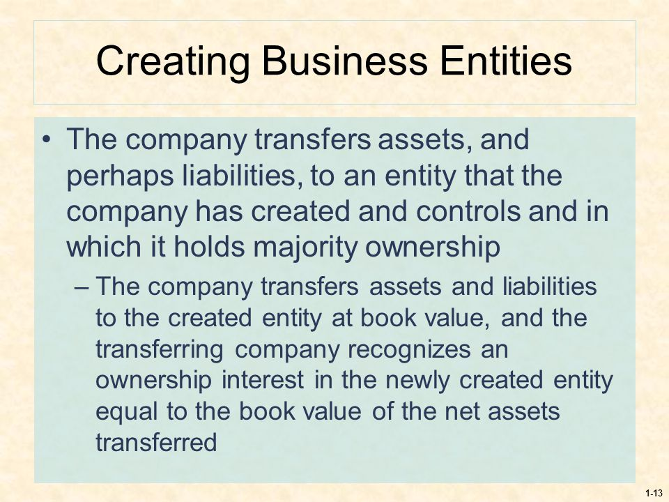 1-13 Creating Business Entities The company transfers assets, and perhaps liabilities, to an entity that the company has created and controls and in w