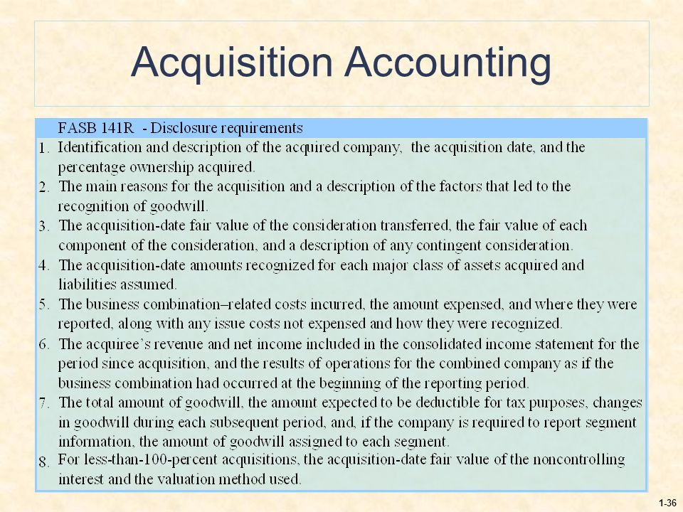 1-36 Acquisition Accounting