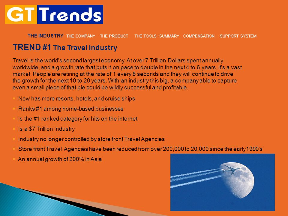 THE INDUSTRY THE COMPANY THE PRODUCT THE TOOLS SUMMARY COMPENSATION SUPPORT SYSTEM TREND #1 The Travel Industry Travel is the world s second largest economy.