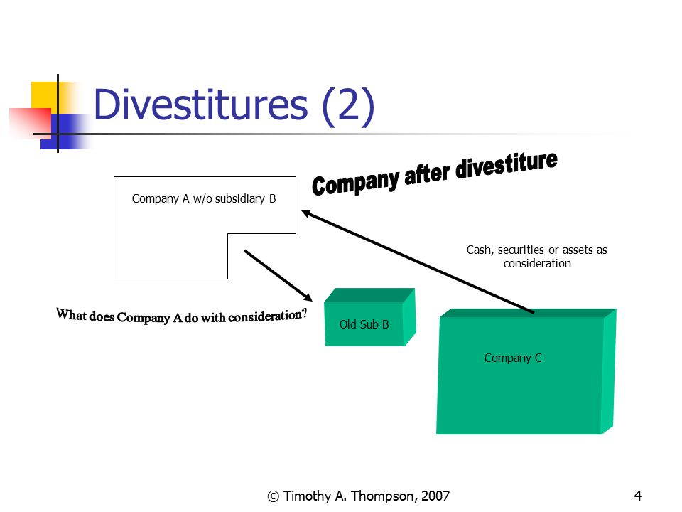 © Timothy A. Thompson, 20074 Divestitures (2) Company A w/o subsidiary B Old Sub B Company C Cash, securities or assets as consideration