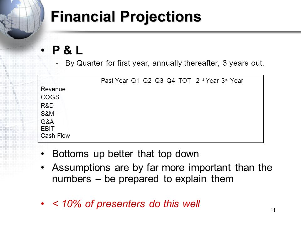 11 Financial Projections P & L -By Quarter for first year, annually thereafter, 3 years out.