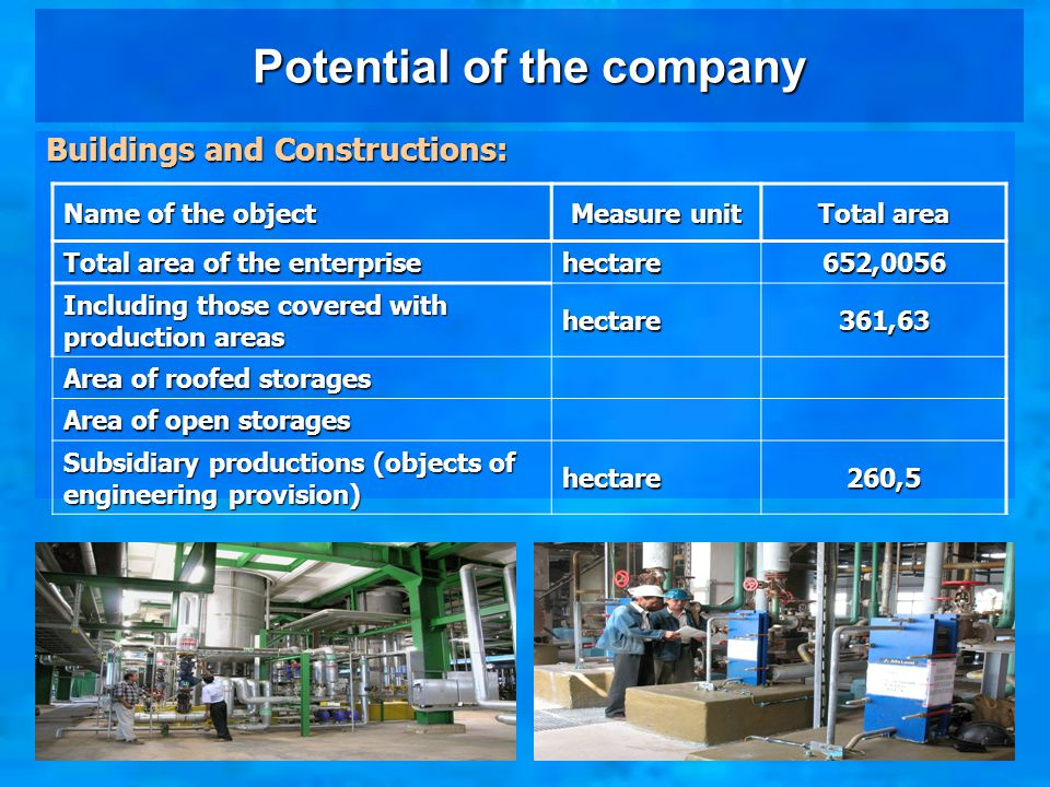 Potential of the company Buildings and Constructions: Name of the object Measure unit Total area Total area of the enterprise hectare652,0056 Including those covered with production areas hectare 361,63 Area of roofed storages Area of open storages Subsidiary productions (objects of engineering provision) hectare260,5