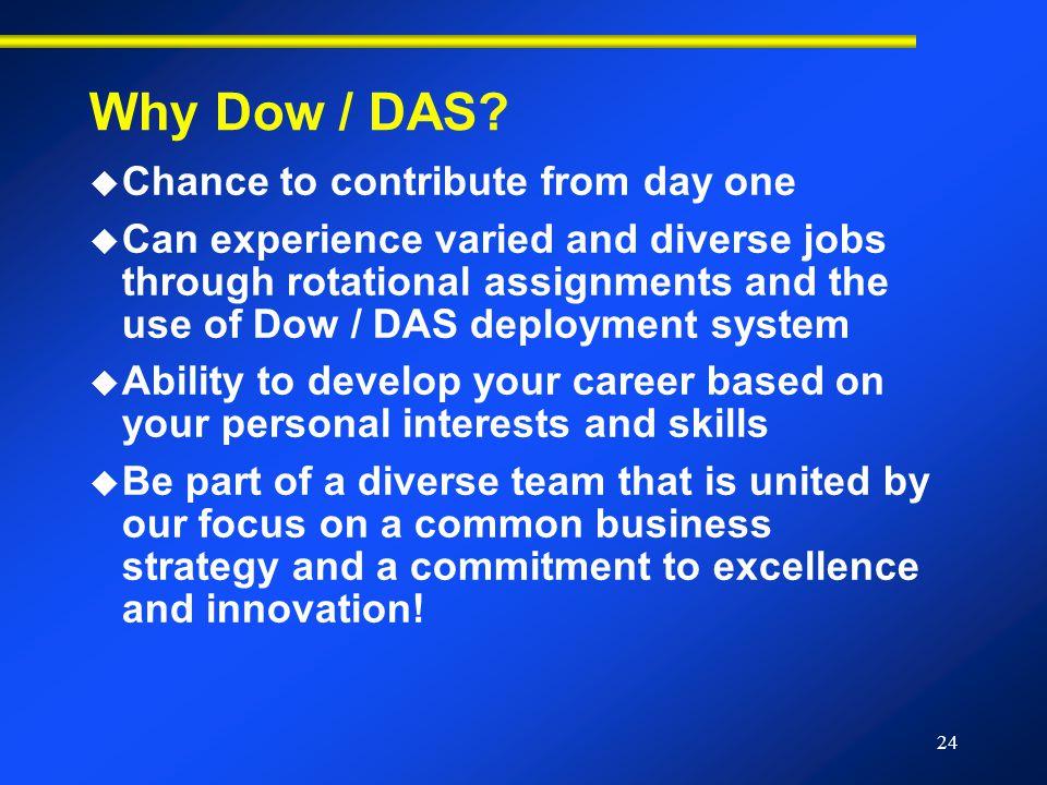 24 Why Dow / DAS.