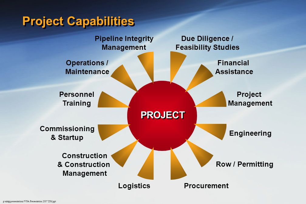 p\mktg\presentations\WPA Presentation 2007 DM.ppt Project Capabilities PROJECT Pipeline Integrity Management Personnel Training Commissioning & Startu