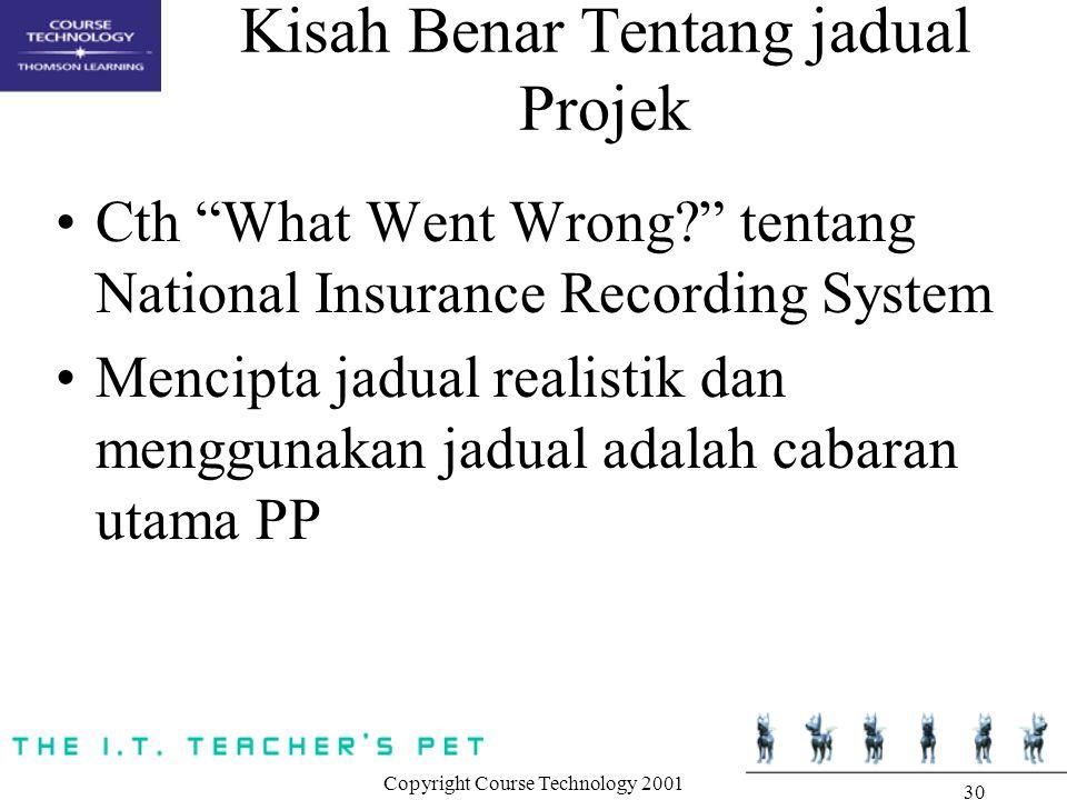Copyright Course Technology 2001 30 Kisah Benar Tentang jadual Projek Cth What Went Wrong? tentang National Insurance Recording System Mencipta jadual realistik dan menggunakan jadual adalah cabaran utama PP