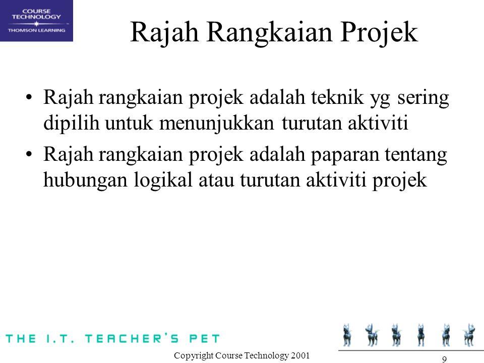 Copyright Course Technology 2001 9 Rajah Rangkaian Projek Rajah rangkaian projek adalah teknik yg sering dipilih untuk menunjukkan turutan aktiviti Rajah rangkaian projek adalah paparan tentang hubungan logikal atau turutan aktiviti projek