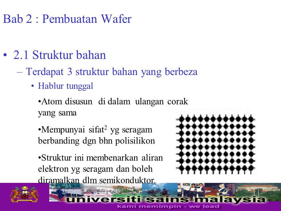 Bab 2 : Pembuatan Wafer 2.1 Struktur bahan –Terdapat 3 struktur bahan yang berbeza Hablur tunggal Atom disusun di dalam ulangan corak yang sama Mempun