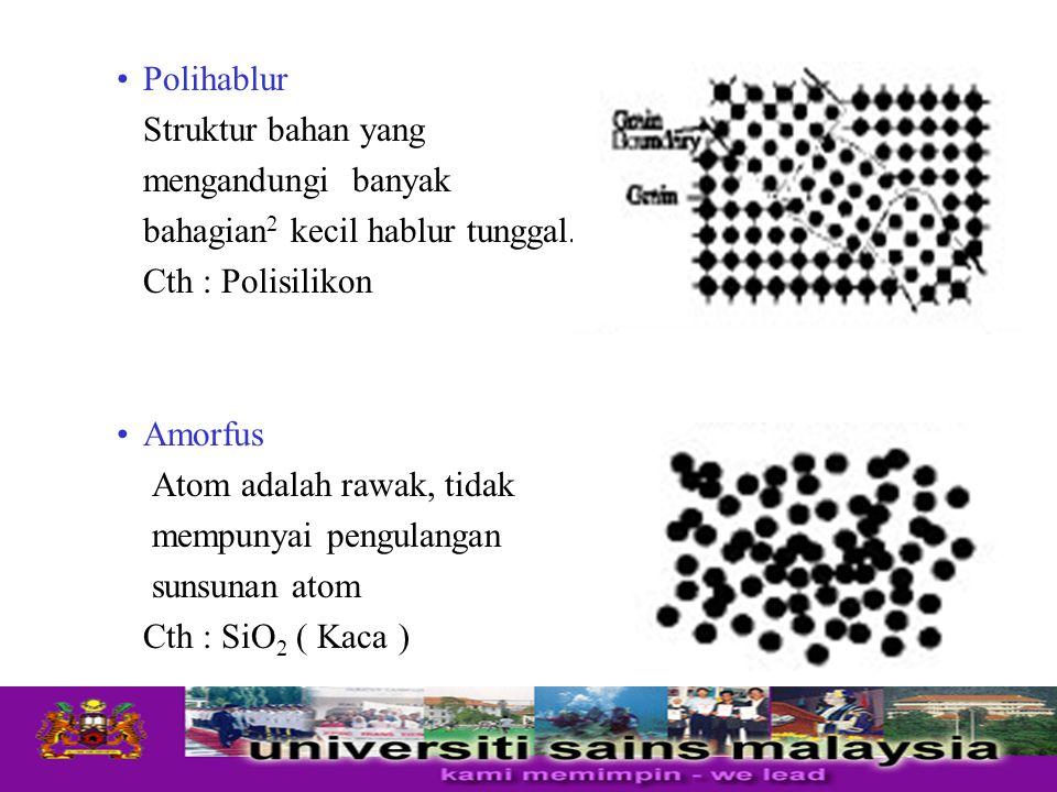 Polihablur Struktur bahan yang mengandungi banyak bahagian 2 kecil hablur tunggal. Cth : Polisilikon Amorfus Atom adalah rawak, tidak mempunyai pengul