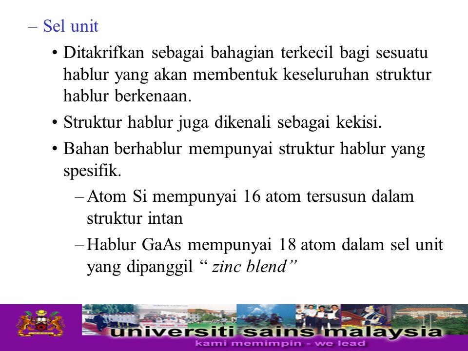 –Sel unit Ditakrifkan sebagai bahagian terkecil bagi sesuatu hablur yang akan membentuk keseluruhan struktur hablur berkenaan. Struktur hablur juga di