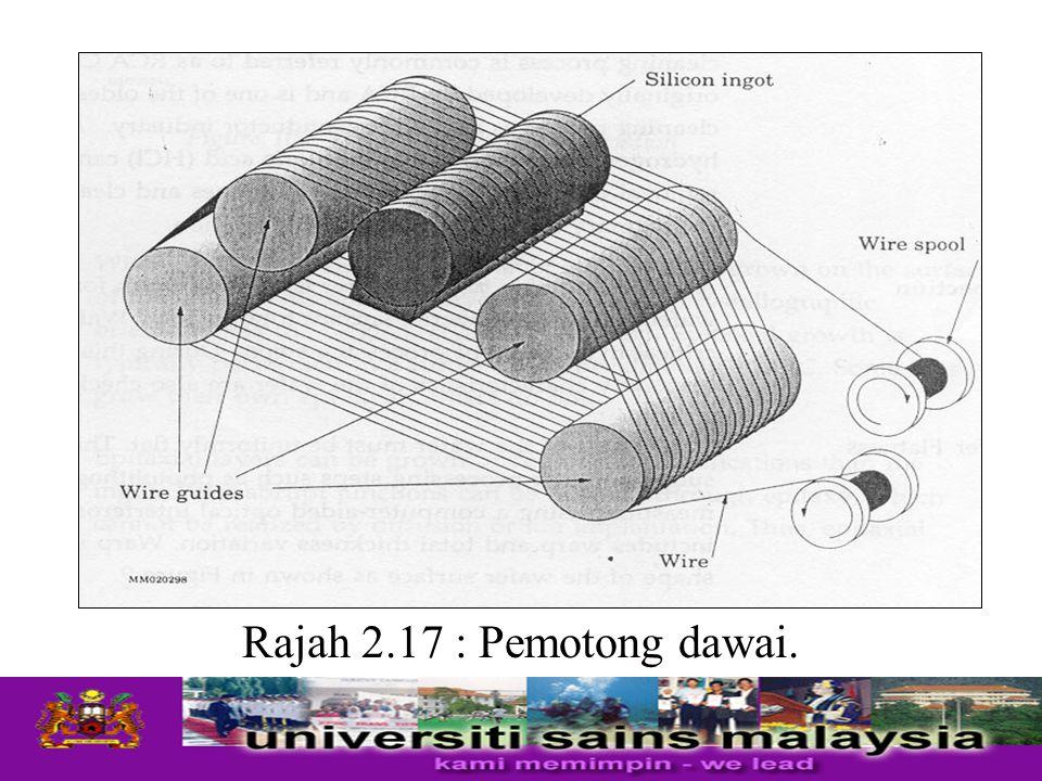 Rajah 2.17 : Pemotong dawai.