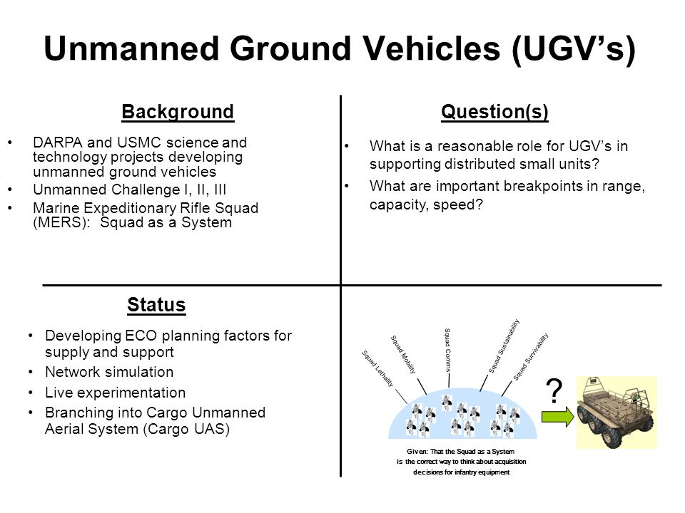 Unmanned Ground Vehicles (UGV's) Given: That the Squad as a System is the correct way to think about acquisition decisions for infantry equipment Squa