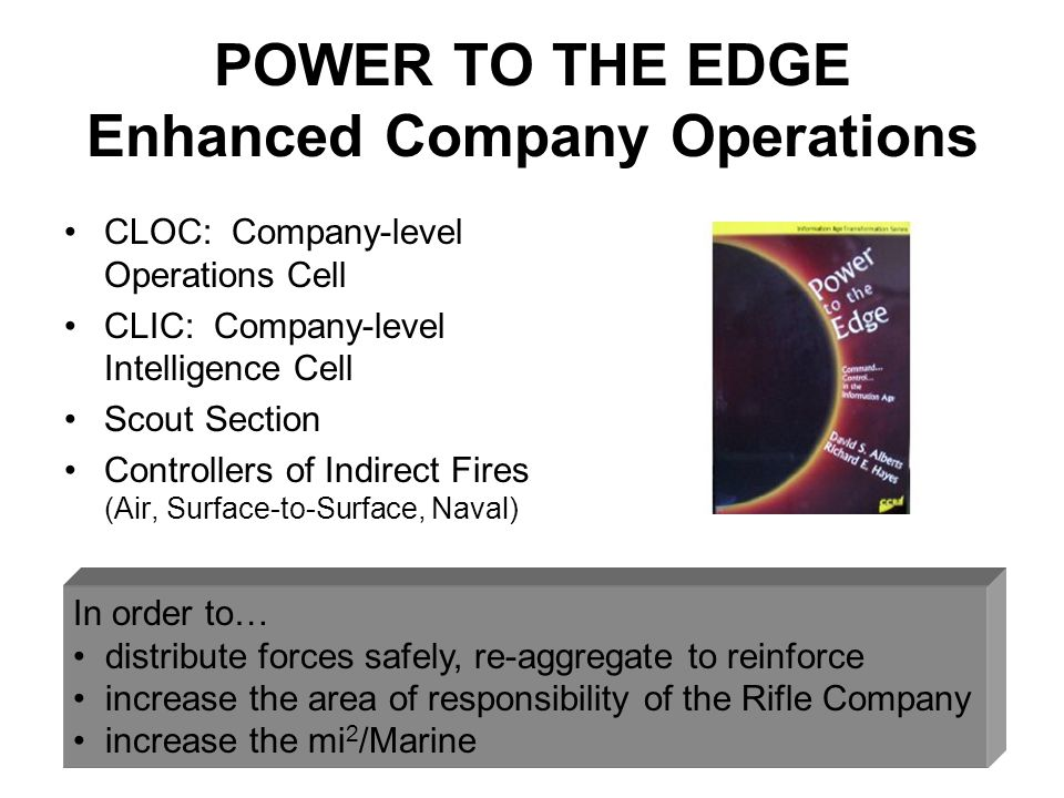 Tactical Mobility for Smaller Scale MAGTF Operations in the Future SSMAGTF Area of Effectiveness Communications SSMAGTF Area of Effectiveness Sea Base.