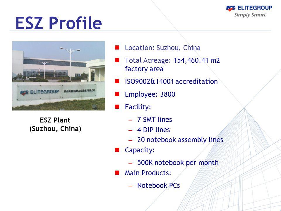 ESZ Profile Location: Suzhou, China Total Acreage: 154,460.41 m2 factory area ISO9002&14001 accreditation Employee: 3800 Facility: – 7 SMT lines – 4 D