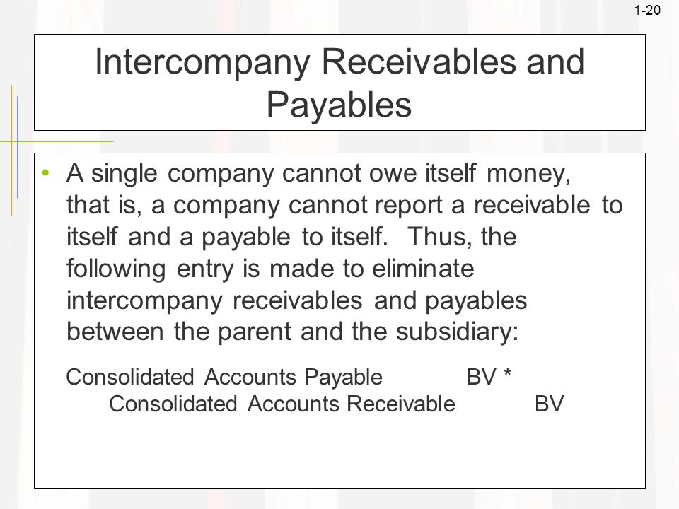 1-20 Intercompany Receivables and Payables A single company cannot owe itself money, that is, a company cannot report a receivable to itself and a payable to itself.