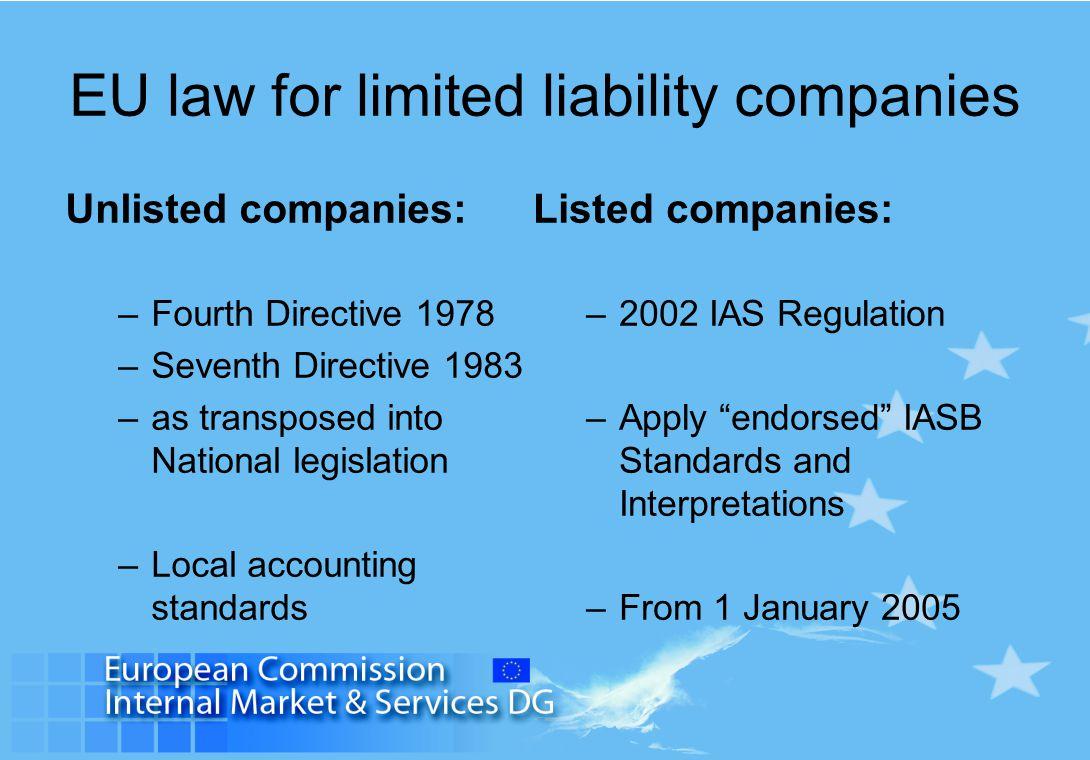 EU law for limited liability companies Unlisted companies: –Fourth Directive 1978 –Seventh Directive 1983 –as transposed into National legislation –Lo