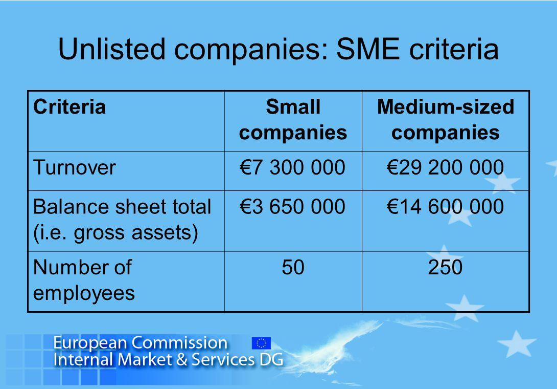 Unlisted companies: SME criteria CriteriaSmall companies Medium-sized companies Turnover€7 300 000€29 200 000 Balance sheet total (i.e. gross assets)