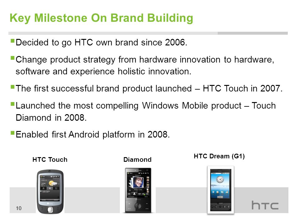  Decided to go HTC own brand since 2006.