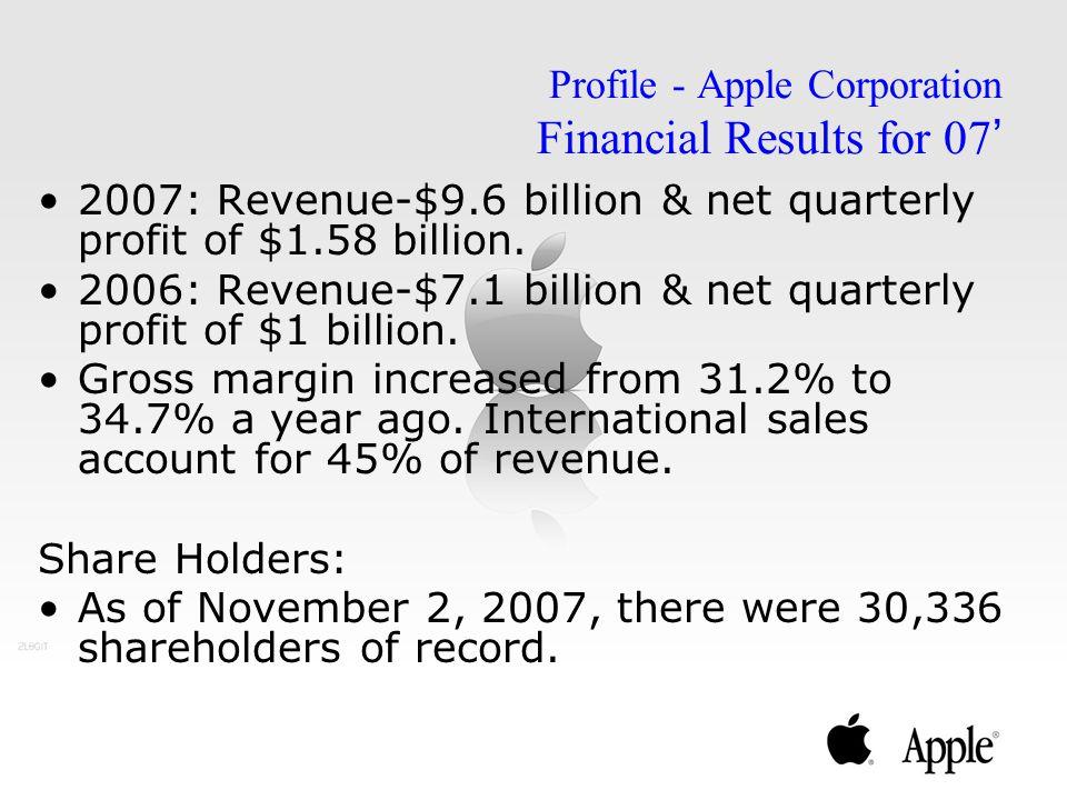 2007: Revenue-$9.6 billion & net quarterly profit of $1.58 billion. 2006: Revenue-$7.1 billion & net quarterly profit of $1 billion. Gross margin incr
