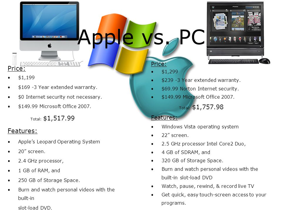 Apple vs. PC Price: $1,199 $169 -3 Year extended warranty. $0 Internet security not necessary. $149.99 Microsoft Office 2007. Total: $1,517.99 Feature